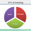 Three P's of investing