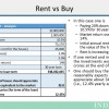 House – Buy vs Rent
