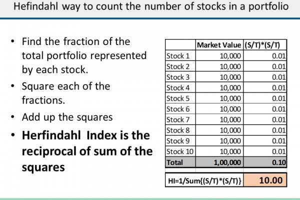 Counting stocks