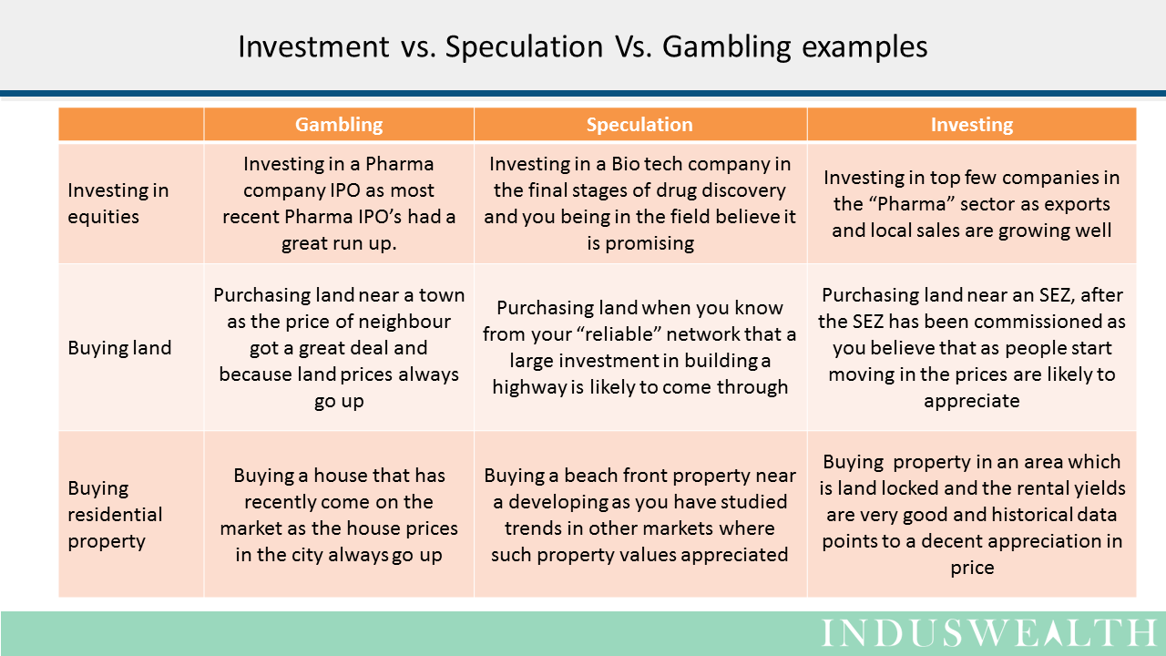 Differentiate investment speculation gambling suncoast casino directions