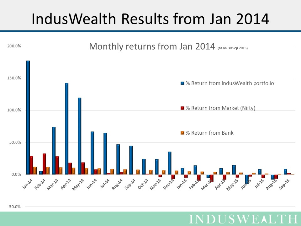 Q2 FY 2015 - FROM JAN 2014