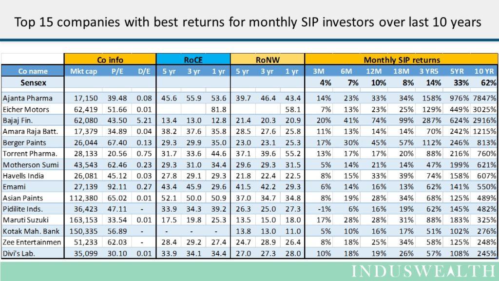 market-outlook-jul-sep-16-1