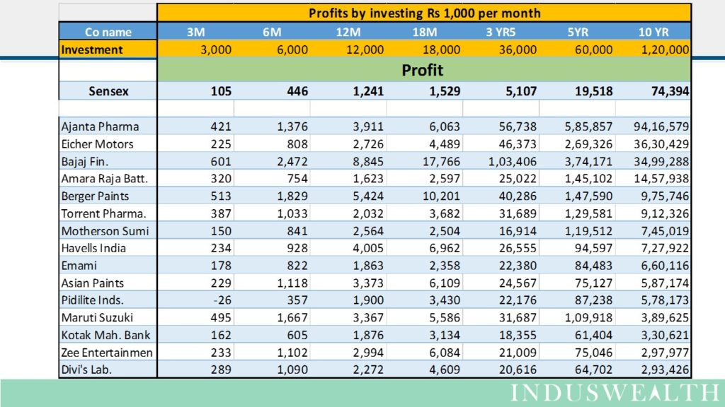 market-outlook-jul-sep-16-2