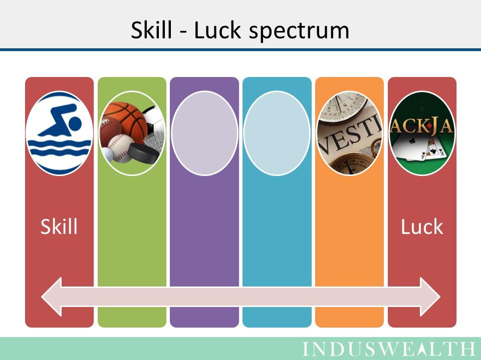 skill-vs-luck